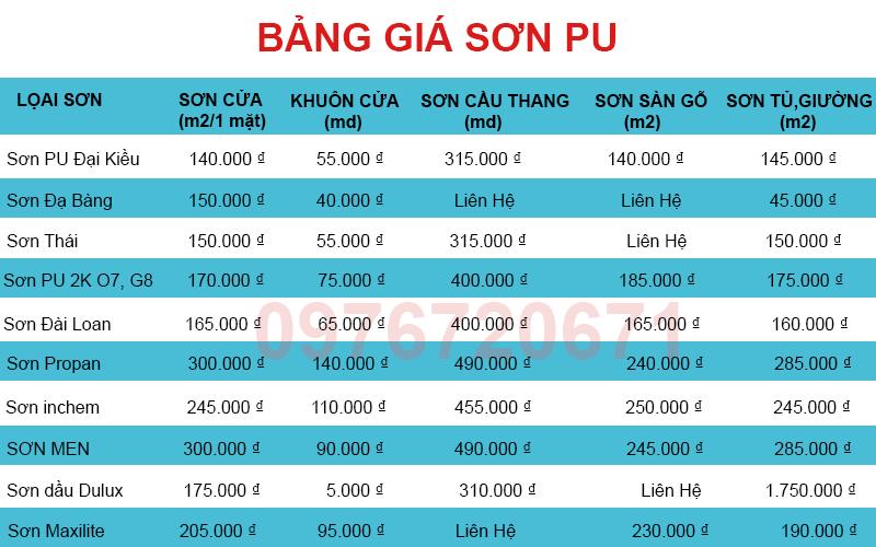 Bảng giá giá sơn PU đồ gỗ tại Hà Nội